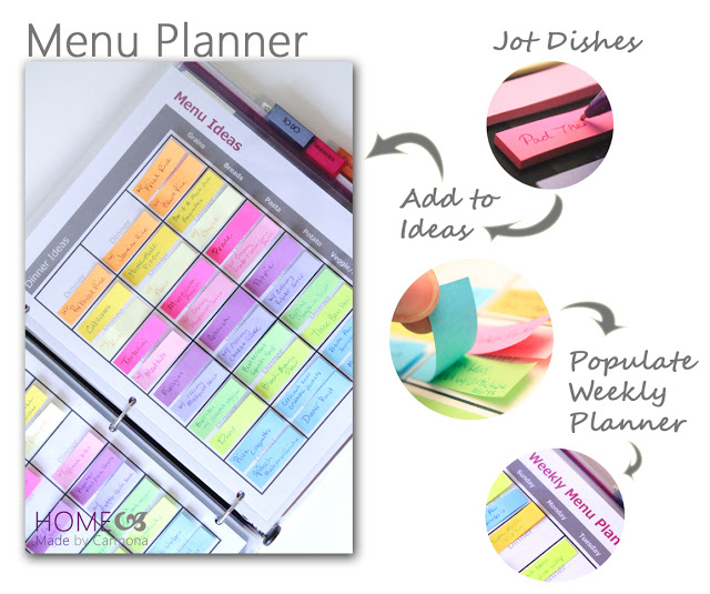 Menu Planner free printable organization meal plan shopping list sticky notes sticky tabs